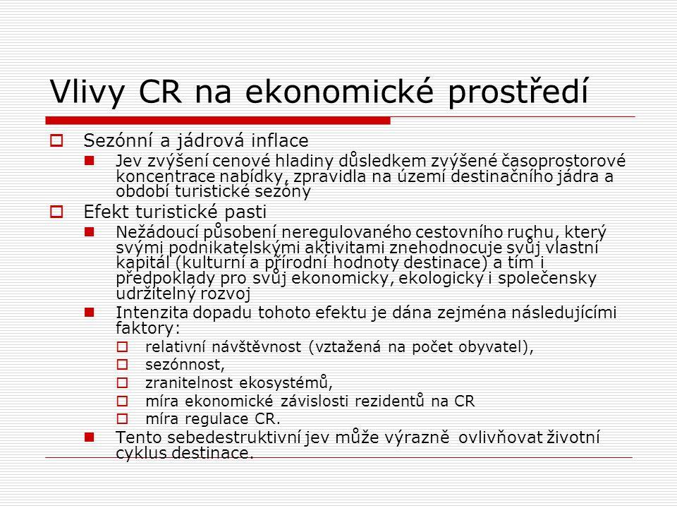 Vlivy CR na ekonomické prostředí