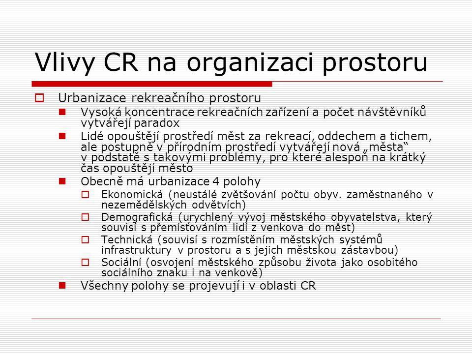 Vlivy CR na organizaci prostoru