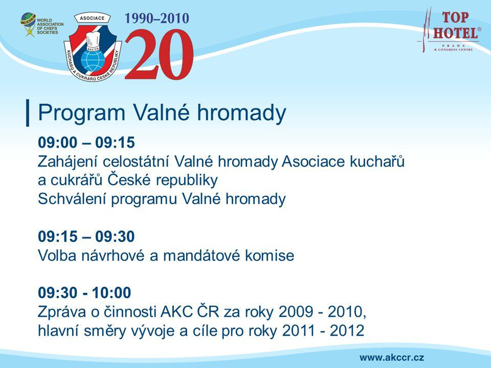 Program Valné hromady 09:00 – 09:15