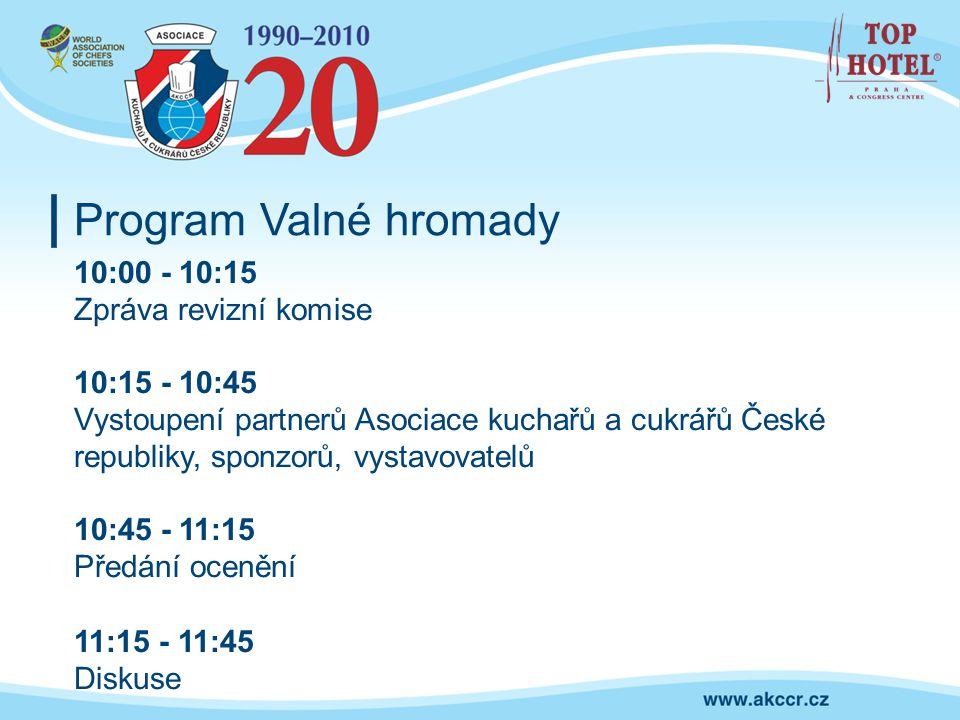 Program Valné hromady 10:00 - 10:15 Zpráva revizní komise