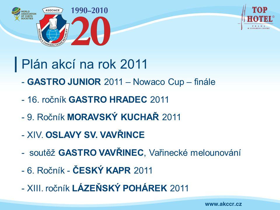 Plán akcí na rok 2011 - GASTRO JUNIOR 2011 – Nowaco Cup – finále