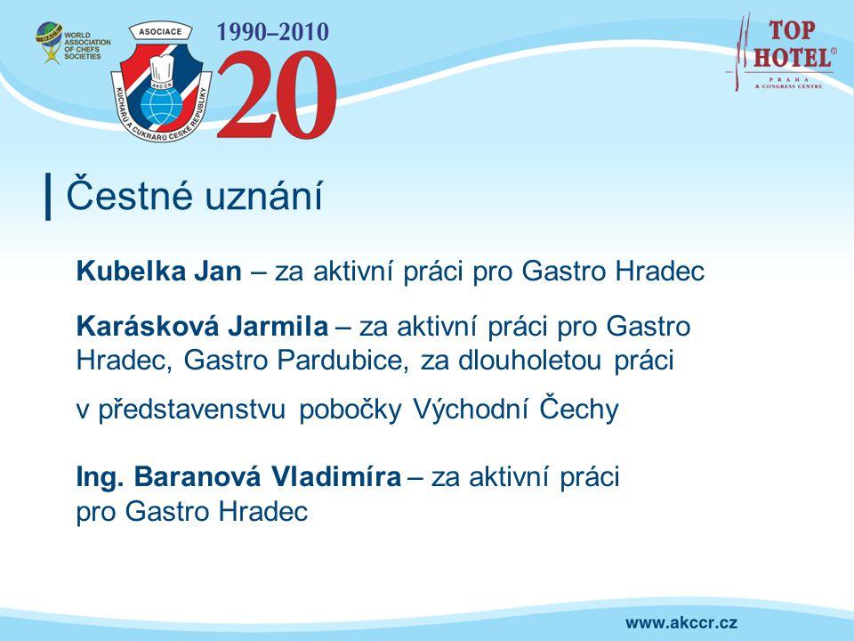 Čestné uznání Kubelka Jan – za aktivní práci pro Gastro Hradec