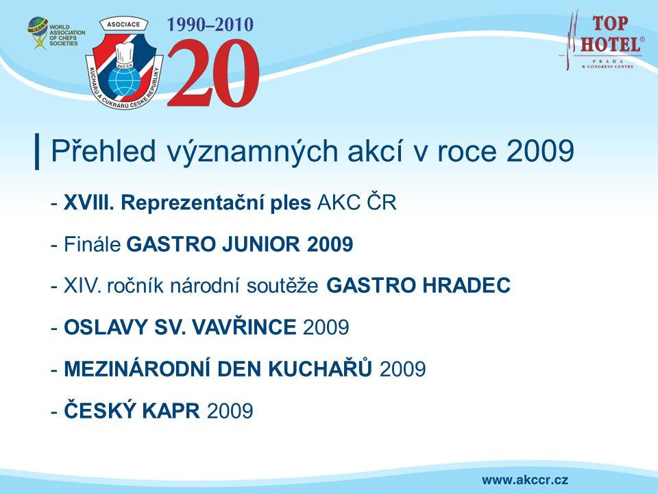 Přehled významných akcí v roce 2009