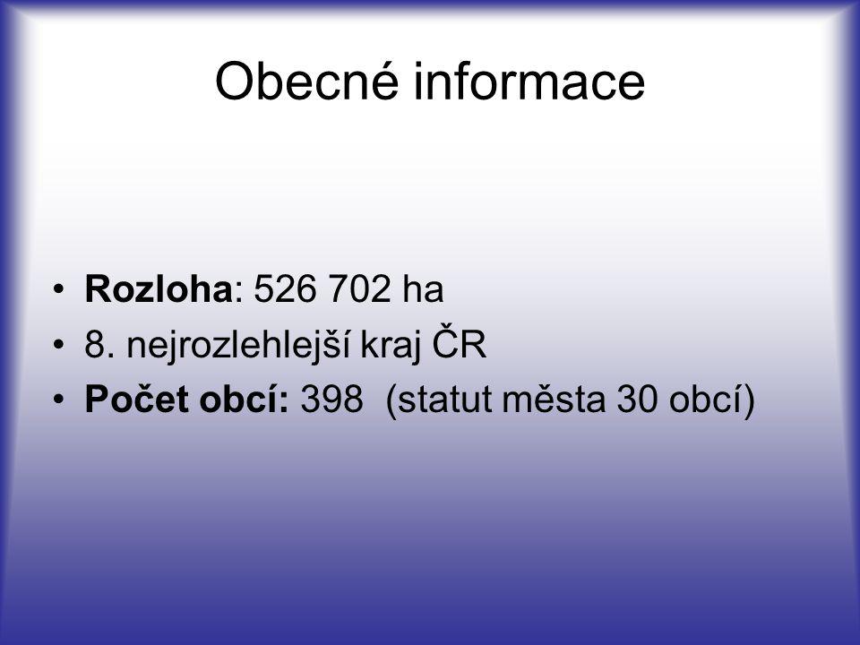 Obecné informace Rozloha: 526 702 ha 8. nejrozlehlejší kraj ČR