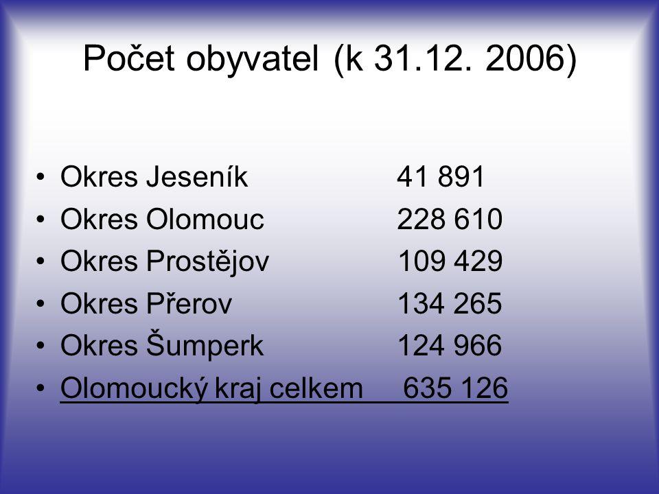 Počet obyvatel (k 31.12. 2006) Okres Jeseník 41 891