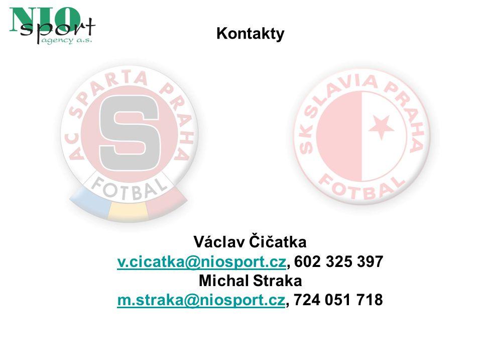 Kontakty Václav Čičatka v.cicatka@niosport.cz, 602 325 397 Michal Straka m.straka@niosport.cz, 724 051 718.