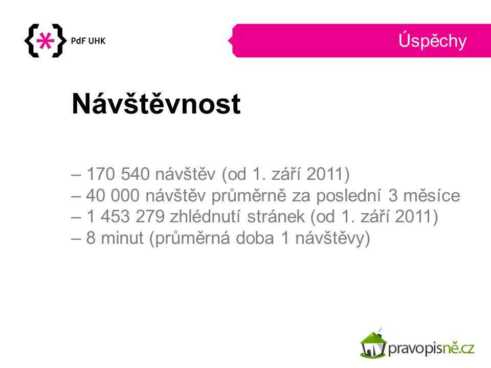 Návštěvnost Úspěchy – 170 540 návštěv (od 1. září 2011)