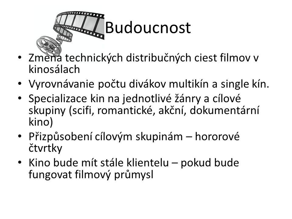 Budoucnost Zmena technických distribučných ciest filmov v kinosálach