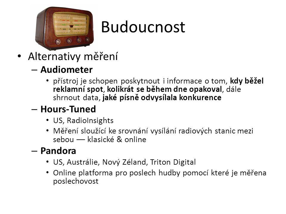 Budoucnost Alternativy měření Audiometer Hours-Tuned Pandora