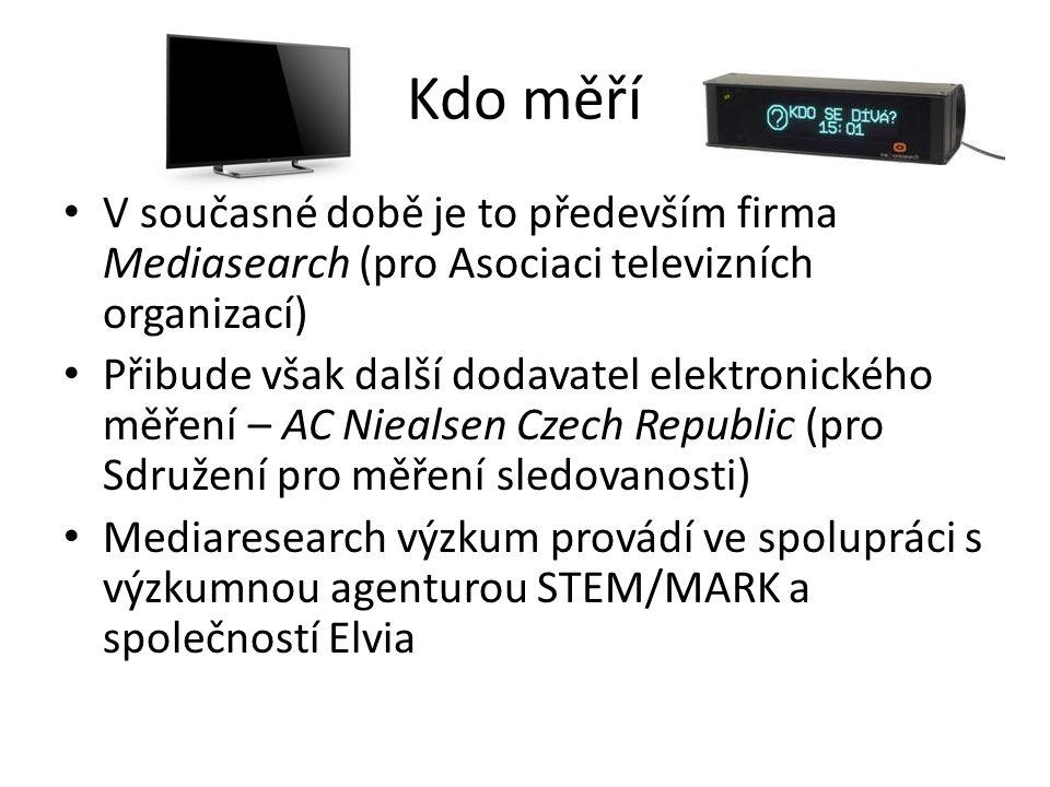 Kdo měří V současné době je to především firma Mediasearch (pro Asociaci televizních organizací)