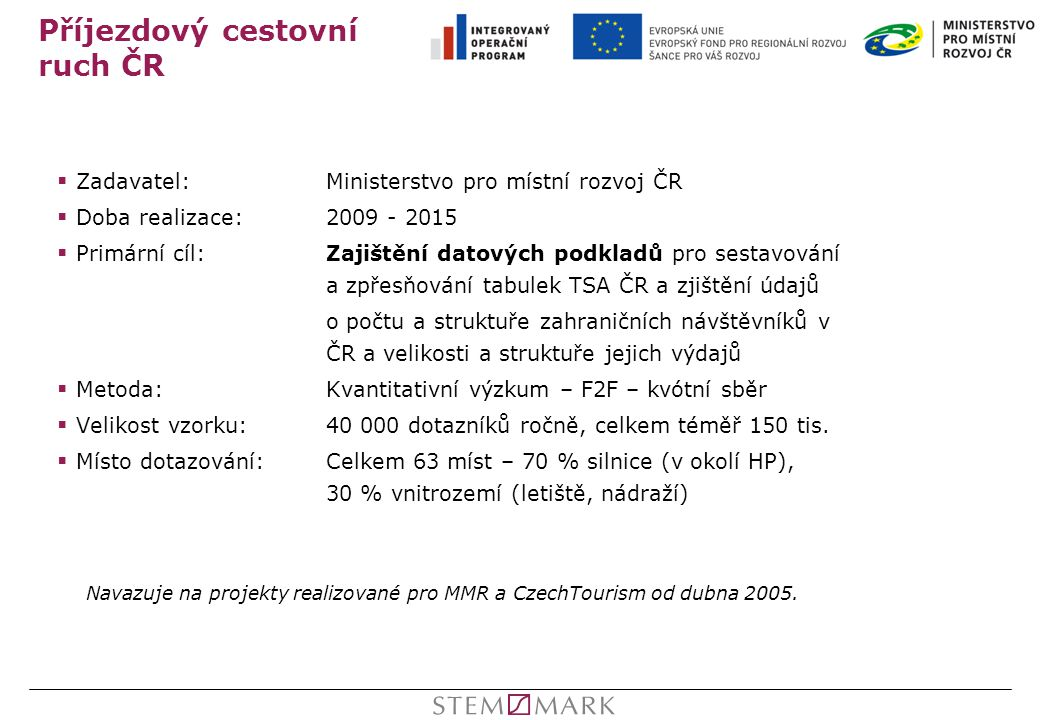 Příjezdový cestovní ruch ČR