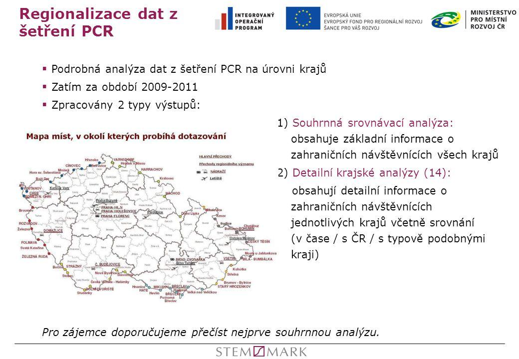 Regionalizace dat z šetření PCR