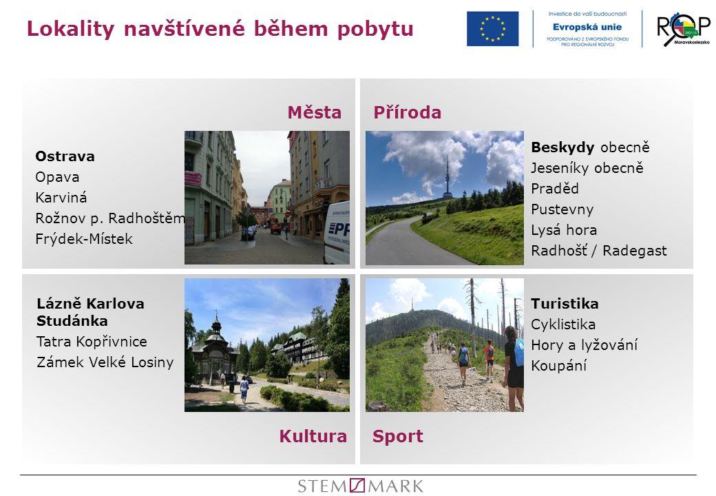 Lokality navštívené během pobytu