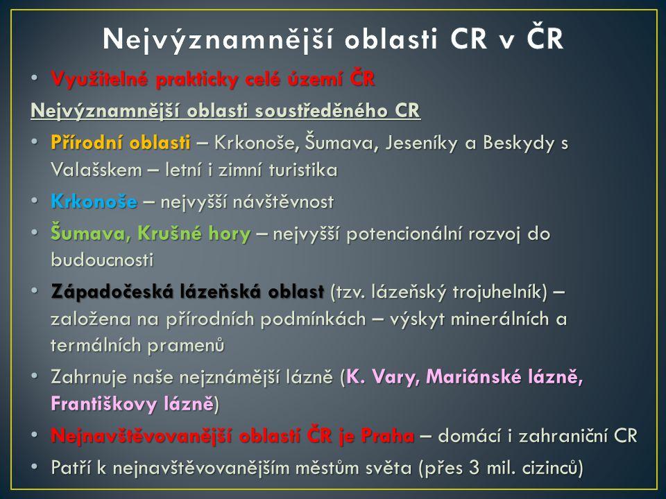 Nejvýznamnější oblasti CR v ČR
