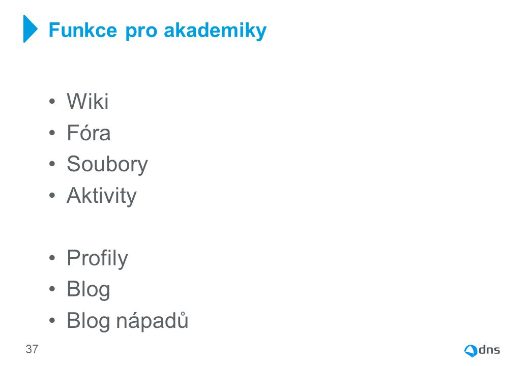 Wiki Fóra Soubory Aktivity Profily Blog Blog nápadů