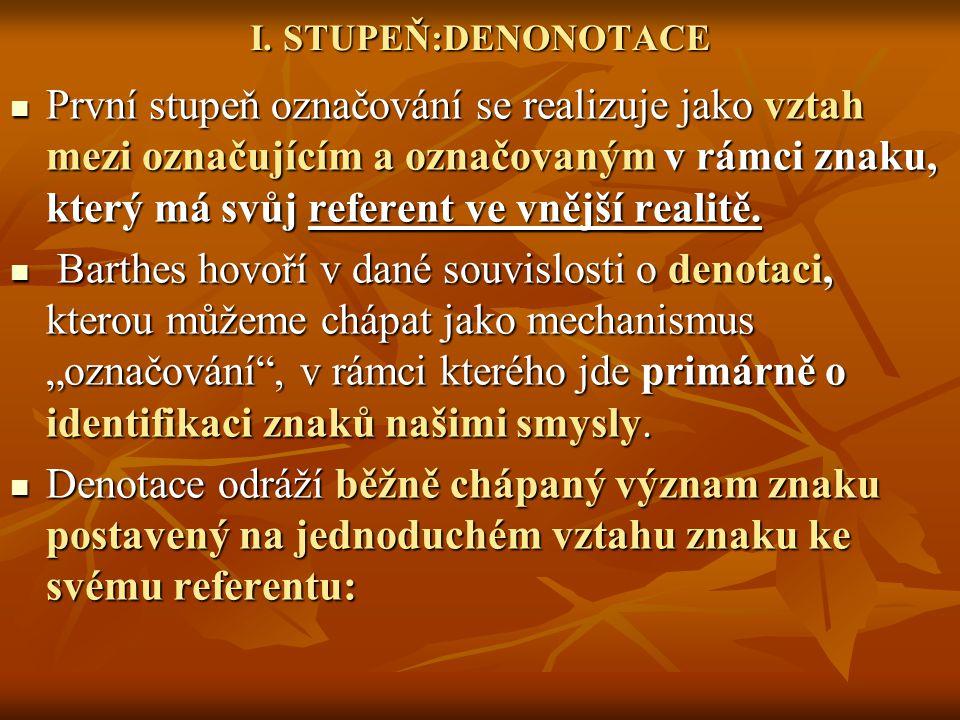 I. STUPEŇ:DENONOTACE