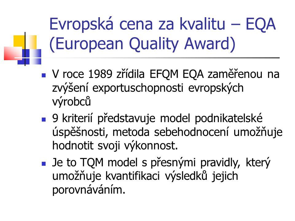 Evropská cena za kvalitu – EQA (European Quality Award)