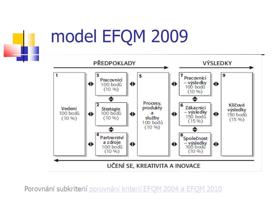 model EFQM 2009 Porovnání subkriterií porovnání kriterií EFQM 2004 a EFQM 2010