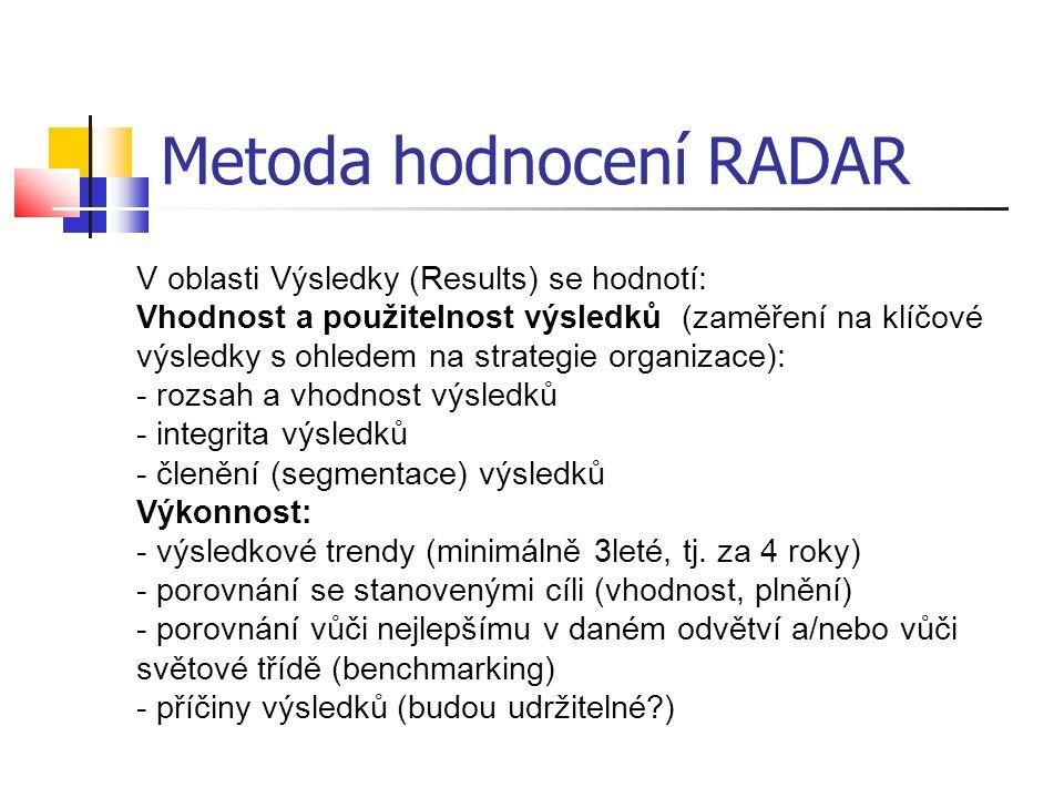 Metoda hodnocení RADAR