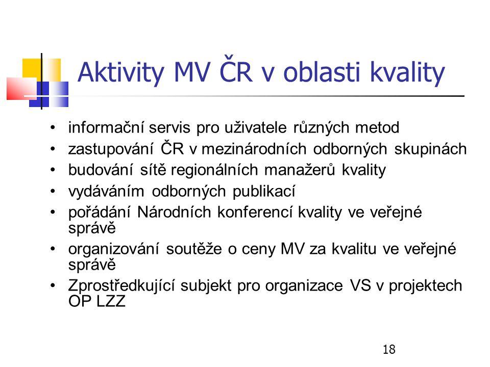 Aktivity MV ČR v oblasti kvality