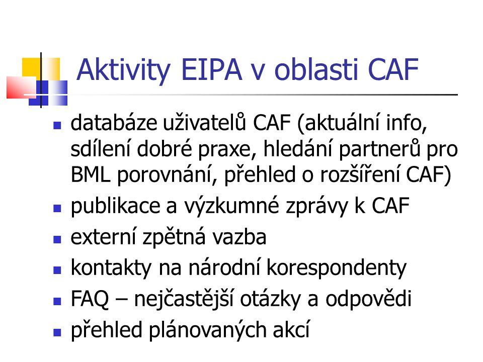 Aktivity EIPA v oblasti CAF