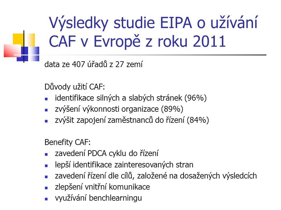 Výsledky studie EIPA o užívání CAF v Evropě z roku 2011