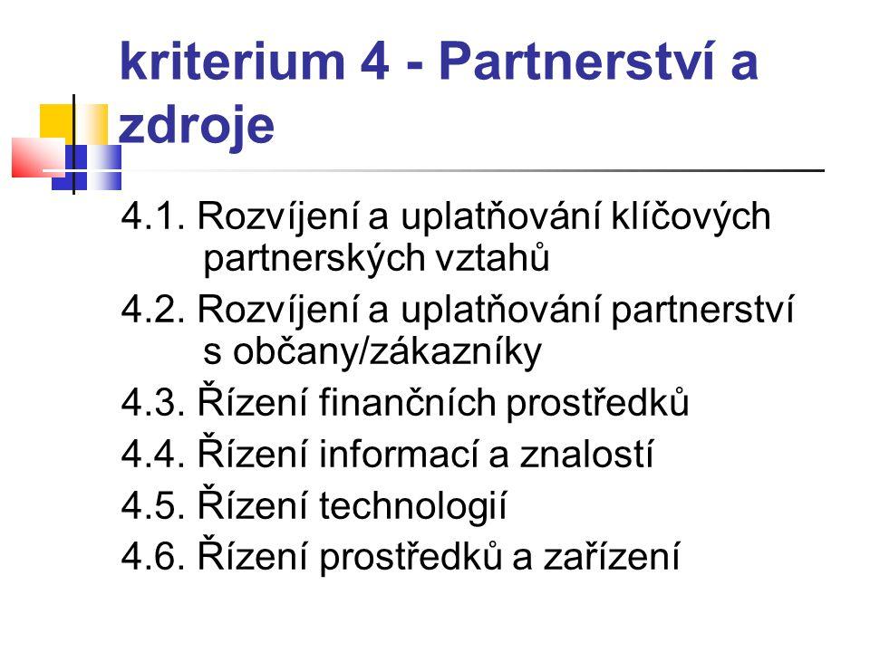 kriterium 4 - Partnerství a zdroje