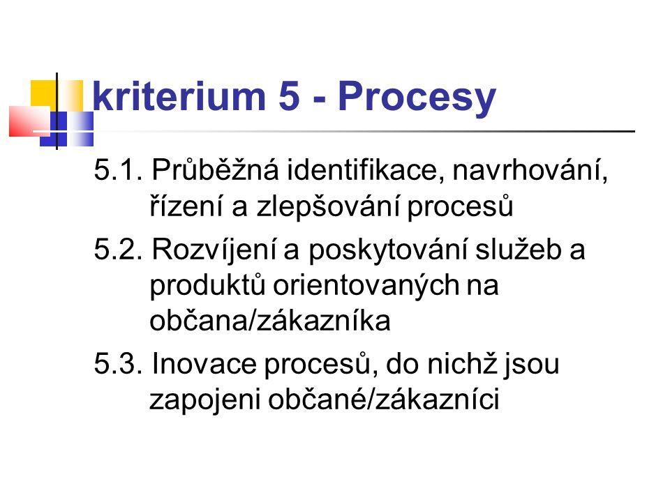 kriterium 5 - Procesy 5.1. Průběžná identifikace, navrhování, řízení a zlepšování procesů.