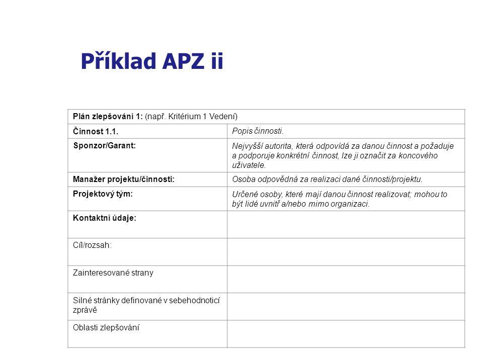 Příklad APZ ii Vzor formuláře pro akční plán zlepšování