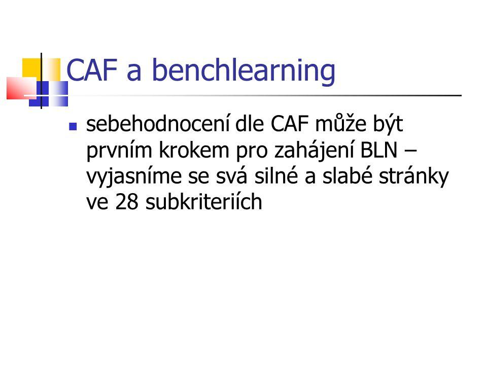 CAF a benchlearning sebehodnocení dle CAF může být prvním krokem pro zahájení BLN – vyjasníme se svá silné a slabé stránky ve 28 subkriteriích.