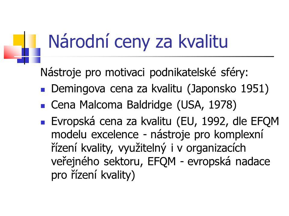 Národní ceny za kvalitu