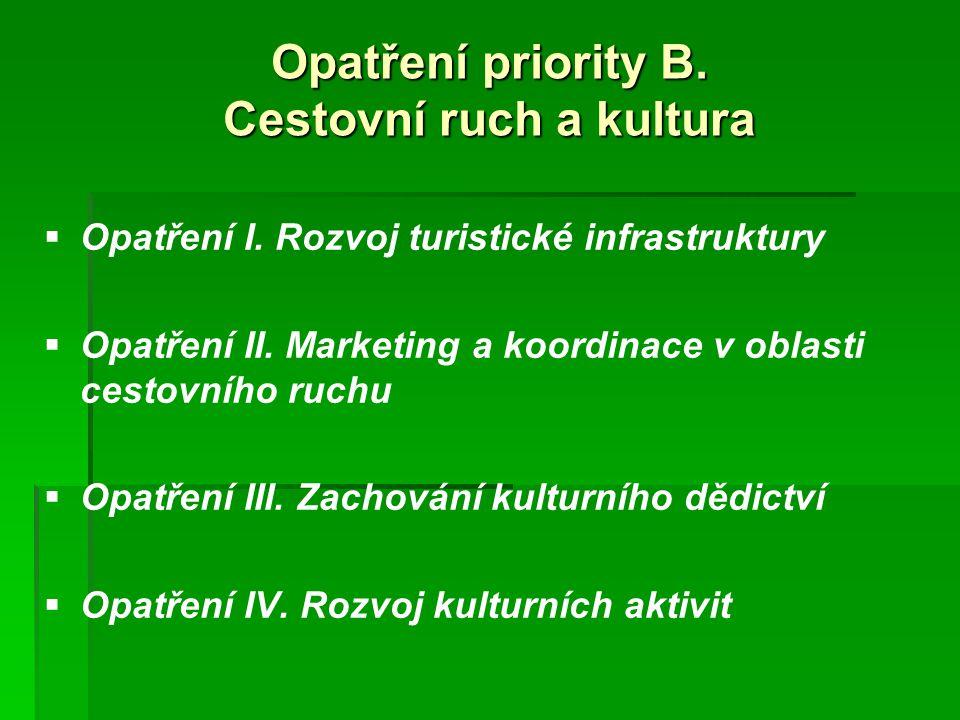 Opatření priority B. Cestovní ruch a kultura