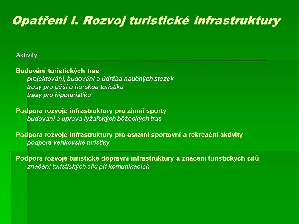 Opatření I. Rozvoj turistické infrastruktury