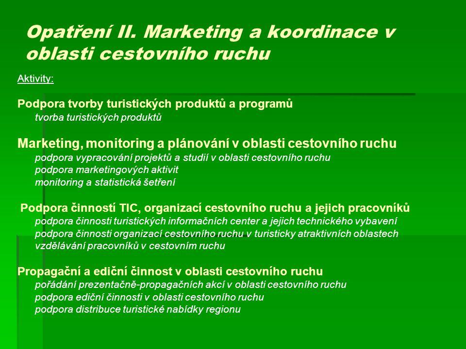 Opatření II. Marketing a koordinace v oblasti cestovního ruchu