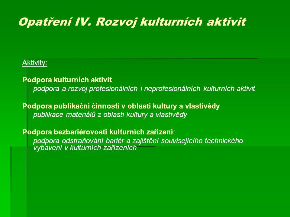 Opatření IV. Rozvoj kulturních aktivit