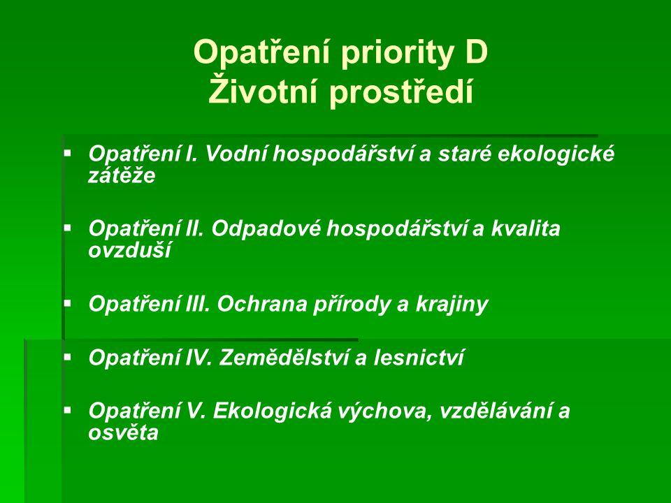 Opatření priority D Životní prostředí