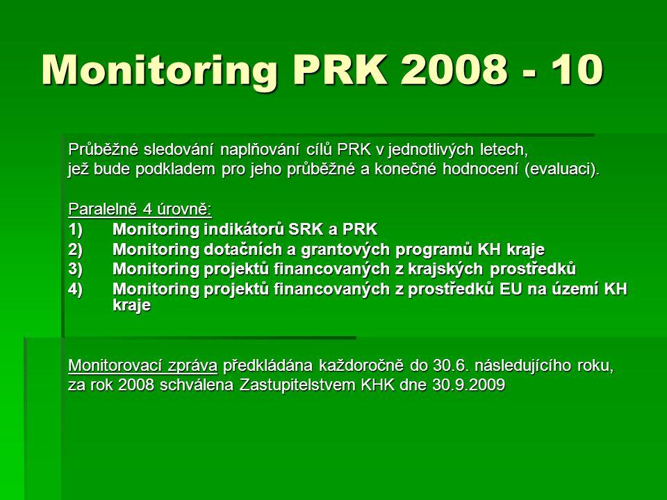 Monitoring PRK 2008 - 10 Průběžné sledování naplňování cílů PRK v jednotlivých letech,