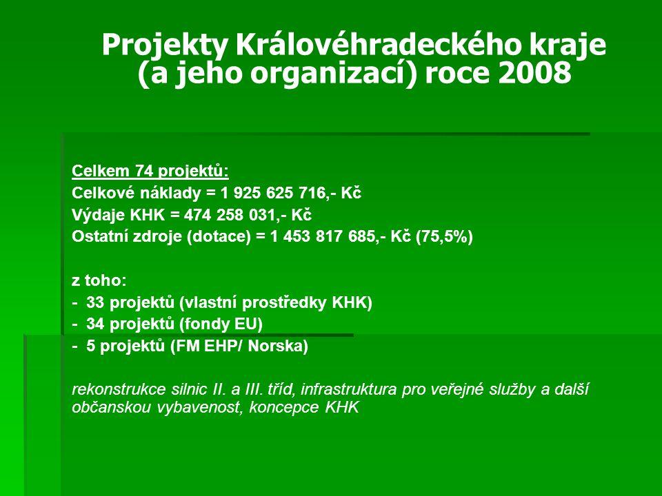 Projekty Královéhradeckého kraje (a jeho organizací) roce 2008