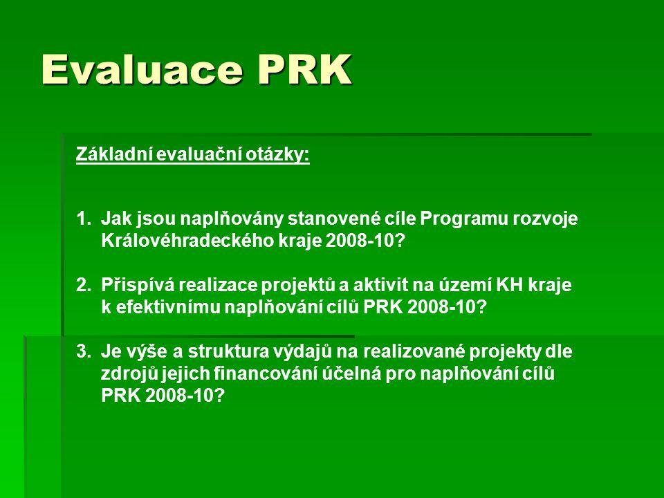 Evaluace PRK Základní evaluační otázky: