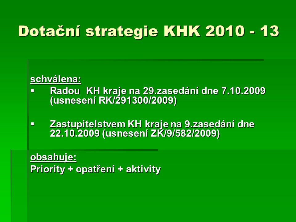 Dotační strategie KHK 2010 - 13