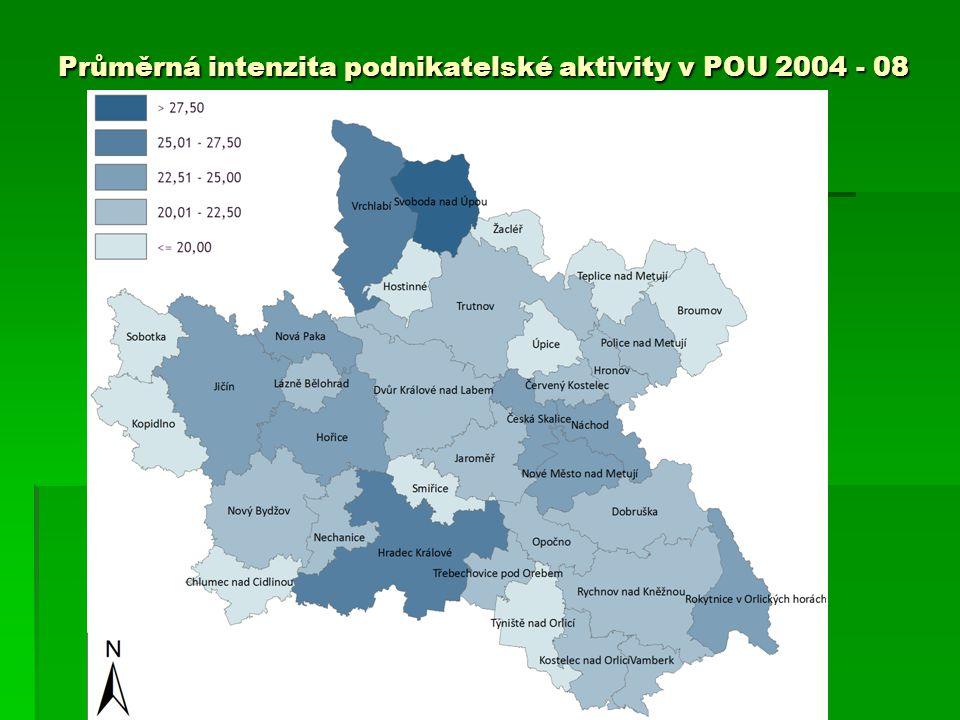 Průměrná intenzita podnikatelské aktivity v POU 2004 - 08