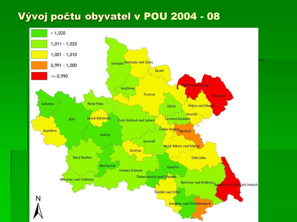 Vývoj počtu obyvatel v POU 2004 - 08