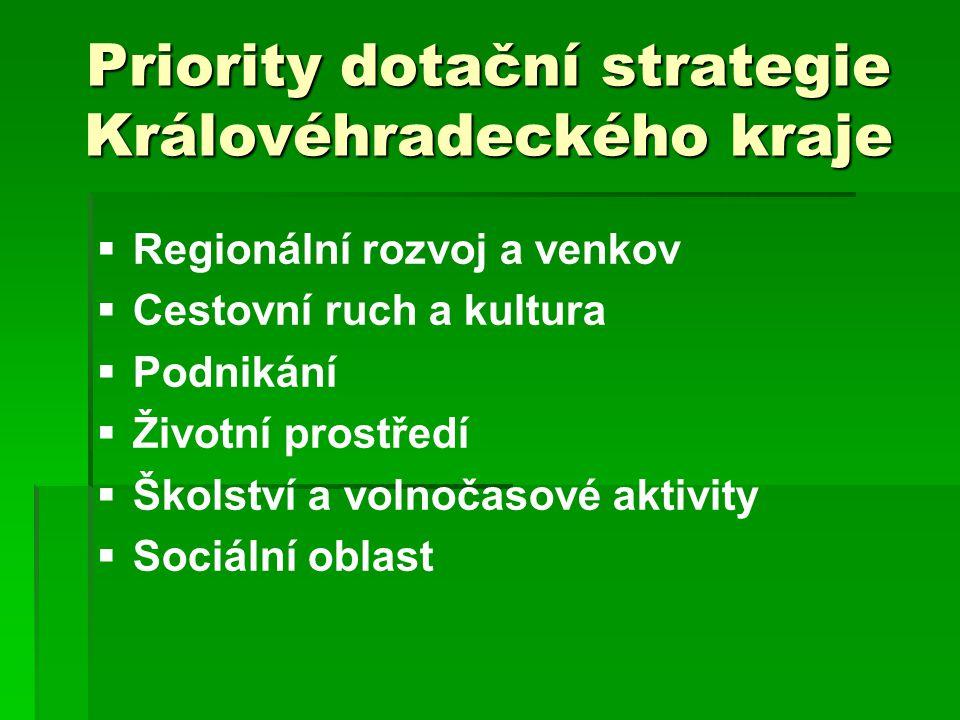 Priority dotační strategie Královéhradeckého kraje