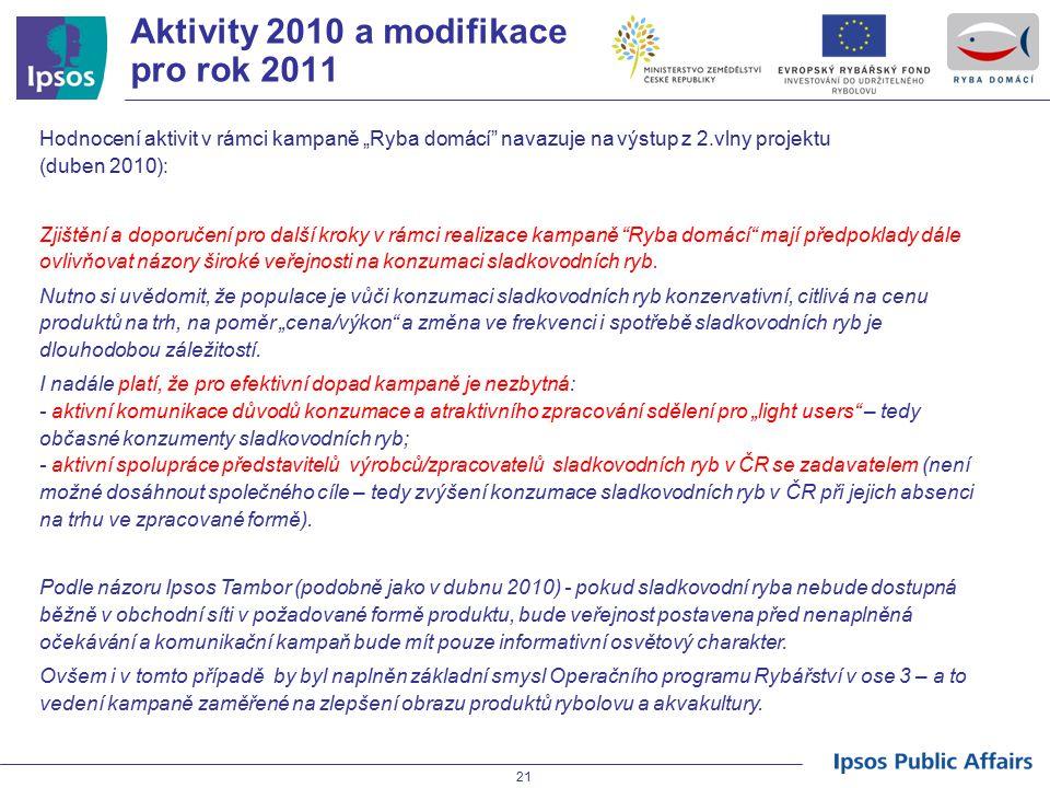 Aktivity 2010 a modifikace pro rok 2011