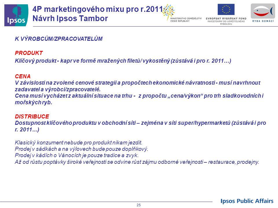 4P marketingového mixu pro r.2011 Návrh Ipsos Tambor