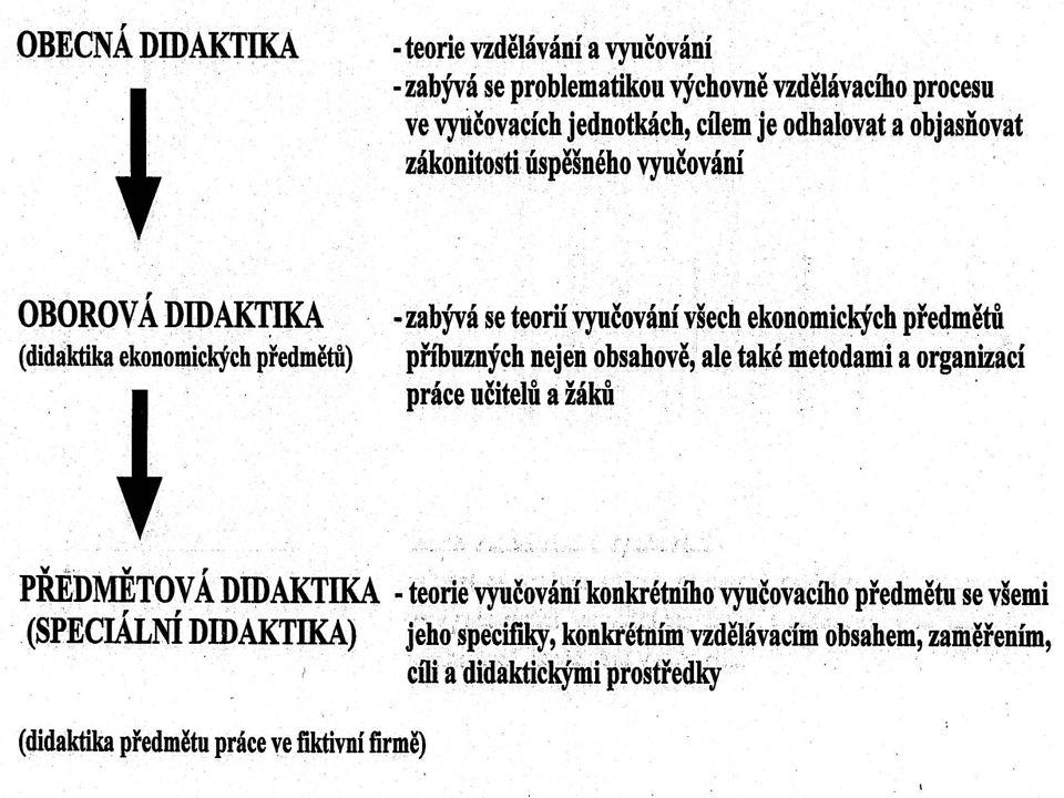 Hospitační záznam vysokoškolské výukové jednotky (VVJ)