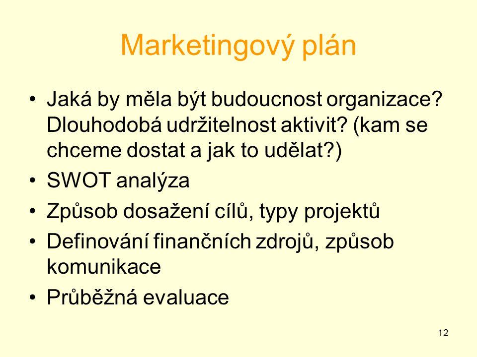 Marketingový plán Jaká by měla být budoucnost organizace Dlouhodobá udržitelnost aktivit (kam se chceme dostat a jak to udělat )