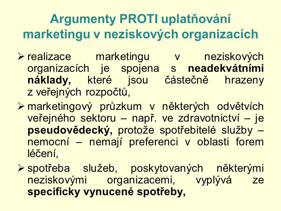 Argumenty PROTI uplatňování marketingu v neziskových organizacích