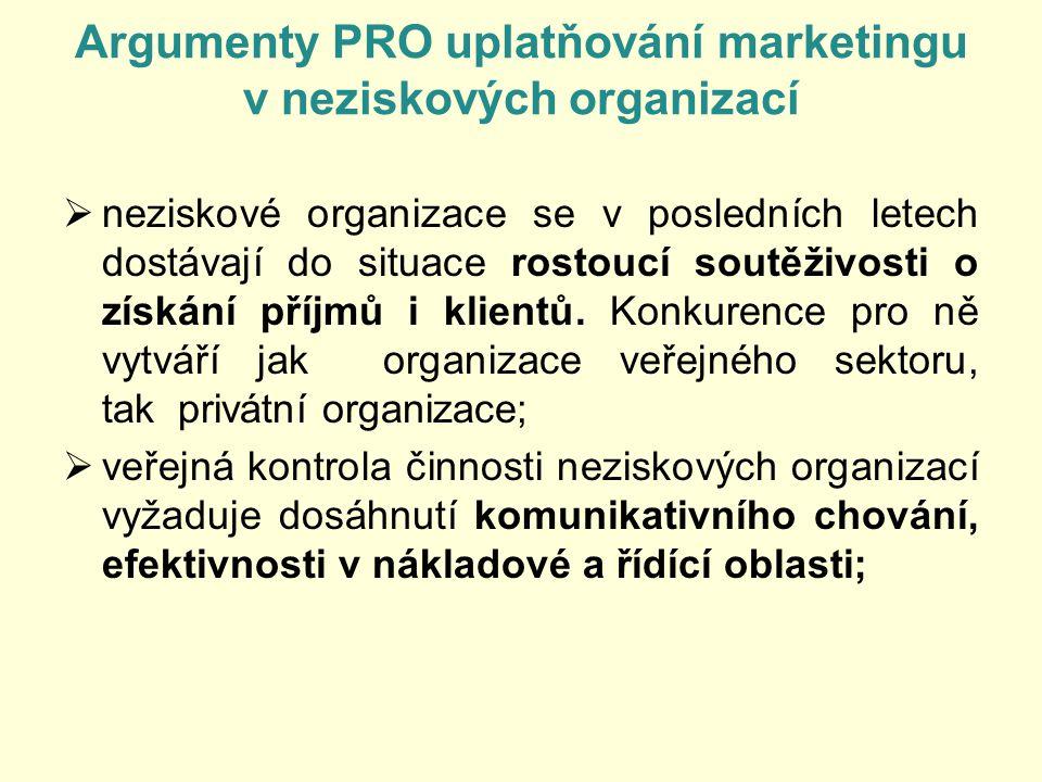 Argumenty PRO uplatňování marketingu v neziskových organizací