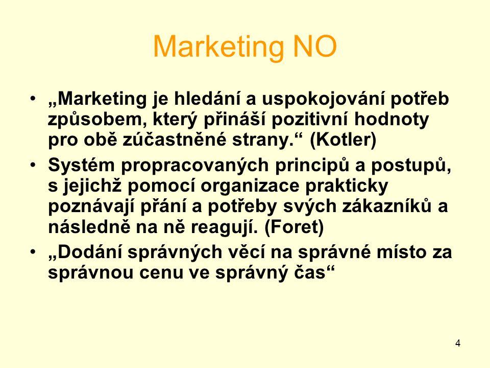 """Marketing NO """"Marketing je hledání a uspokojování potřeb způsobem, který přináší pozitivní hodnoty pro obě zúčastněné strany. (Kotler)"""
